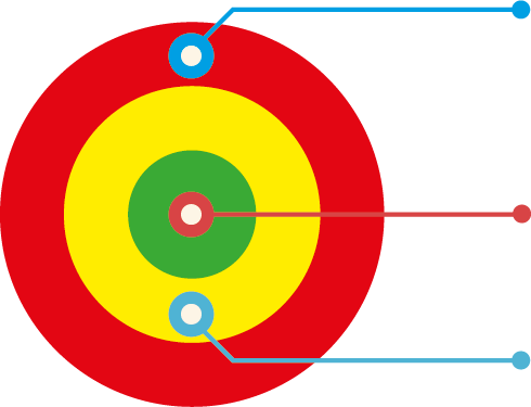 diagrama nanit premium sostav