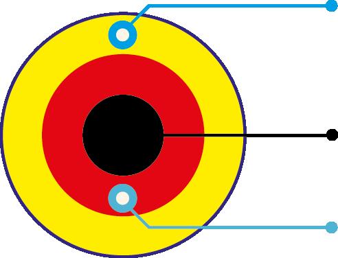 sostav nanit thermo diagrama